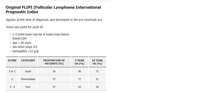 De levensverwachting voor mensen die lijden aan folliculaire lymfomen.
